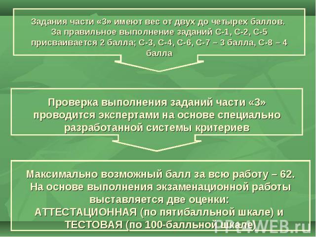 Задания части «3» имеют вес от двух до четырех баллов. За правильное выполнение заданий С-1, С-2, С-5 присваивается 2 балла; С-3, С-4, С-6, С-7 – 3 балла, С-8 – 4 баллаПроверка выполнения заданий части «3» проводится экспертами на основе специально …