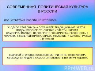 СОВРЕМЕННАЯ ПОЛИТИЧЕСКАЯ КУЛЬТУРА В РОССИИ ПОЛ. КУЛЬТУРА В РОССИИ НЕ УСТОЯЛАСЬС