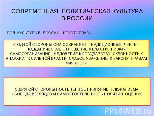 СОВРЕМЕННАЯ ПОЛИТИЧЕСКАЯ КУЛЬТУРА В РОССИИ ПОЛ. КУЛЬТУРА В РОССИИ НЕ УСТОЯЛАСЬС ОДНОЙ СТОРОНЫ ОНА СОХРАНЯЕТ ТРАДИЦИОННЫЕ ЧЕРТЫ: ПОДДАНИЧЕСКОЕ ОТНОШЕНИЕ К ВЛАСТИ, НИЗКАЯ САМООРГАНИЗАЦИЯ, НЕДОВЕРИЕ К ГОСУДАРСТВУ, СКЛОННОСТЬ К АНАРХИИ, К СИЛЬНОЙ ВЛАСТИ…