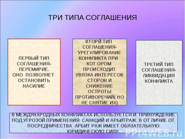 ТРИ ТИПА СОГЛАШЕНИЯ ПЕРВЫЙ ТИП СОГЛАШЕНИЯ- ПЕРЕМИРИЕ.ОНО ПОЗВОЛЯЕТ ОСТАНОВИТЬ НАСИЛИЕВТОРЙ ТИП СОГЛАШЕНИЯ- УРЕГУЛИРОВАНИЕ КОНФЛИКТА ПРИ КОТ ОРОМ ПРОИСХОДИТ УВЯЗКА ИНТЕРЕСОВ СТОРОН И СНИЖЕНИЕ ОСТРОТЫ ПРОТИВОРЕЧИЙ( НО НЕ СНЯТИЕ ИХ)ТРЕТИЙ ТИП СОГЛАШЕНИ…