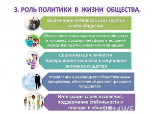 3. Роль политики в жизни общества.