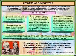 КУЛЬТУРНАЯ ПОДСИСТЕМАИнтегрирующий фактор политической системы, комплекс типичны
