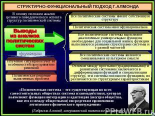 СТРУКТУРНО-ФУНКЦИОНАЛЬНЫЙ ПОДХОД Г.АЛМОНДА В основу положен анализ целевого пове