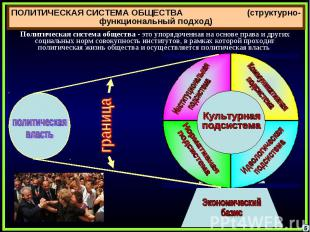ПОЛИТИЧЕСКАЯ СИСТЕМА ОБЩЕСТВА (структурно-функциональный подход)Политическая сис