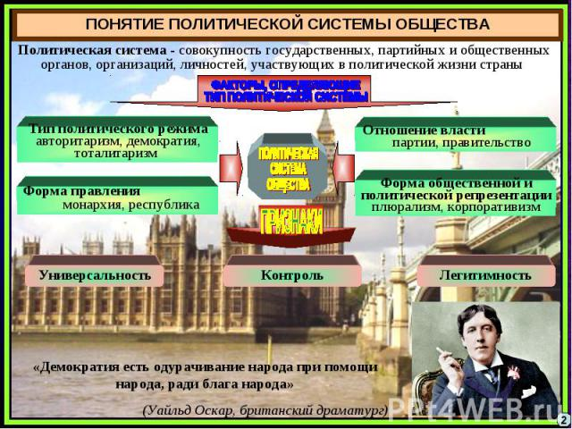 ПОНЯТИЕ ПОЛИТИЧЕСКОЙ СИСТЕМЫ ОБЩЕСТВА Политическая система - совокупность государственных, партийных и общественных органов, организаций, личностей, участвующих в политической жизни страны