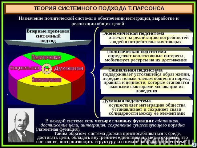 ТЕОРИЯ СИСТЕМНОГО ПОДХОДА Т.ПАРСОНСА Назначение политической системы в обеспечении интеграции, выработке и реализации общих целей