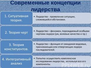 Современные концепции лидерства
