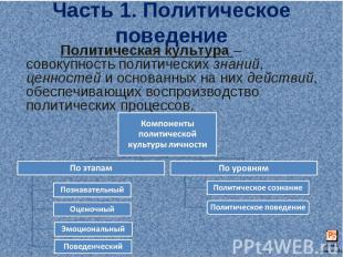 Часть 1. Политическое поведение Политическая культура – совокупность политически