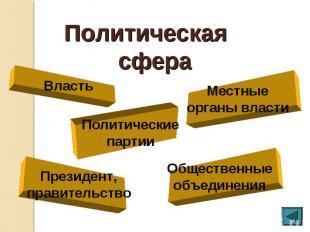 Политическая сфера