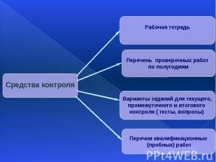 Средства контроляРабочая тетрадь Перечень проверочных работ по полугодиямВариант