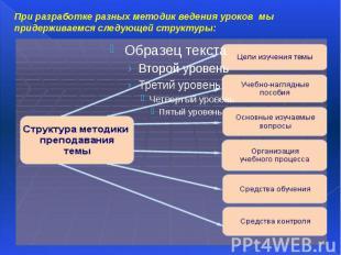 При разработке разных методик ведения уроков мы придерживаемся следующей структу