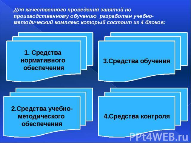 Для качественного проведения занятий по производственному обучению разработан учебно-методический комплекс который состоит из 4 блоков: 1. Средства нормативного обеспечения2.Средства учебно-методического обеспечения3.Средства обучения4.Средства контроля