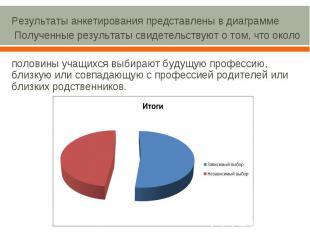 Результаты анкетирования представлены в диаграмме Полученные результаты свидетел
