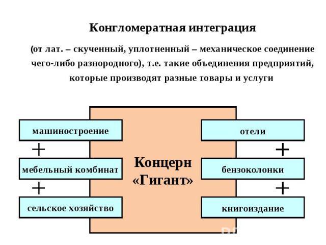 Конгломератная интеграция(от лат. – скученный, уплотненный – механическое соединение чего-либо разнородного), т.е. такие объединения предприятий, которые производят разные товары и услуги