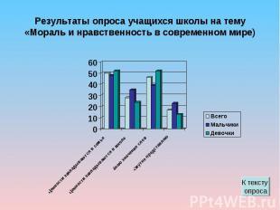 Результаты опроса учащихся школы на тему «Мораль и нравственность в современном