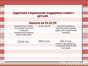 Адресная социальная поддержка семей с детьмиданные на 01.01.09