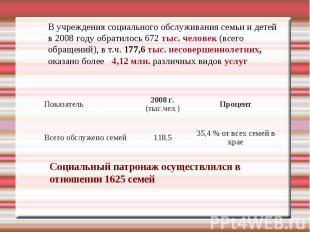 В учреждения социального обслуживания семьи и детей в 2008 году обратилось 672 т