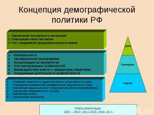 Концепция демографической политики РФ 1. Увеличение численности населения2. Повы