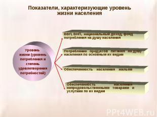 Показатели, характеризующие уровень жизни населения Уровень жизни (уровень потре