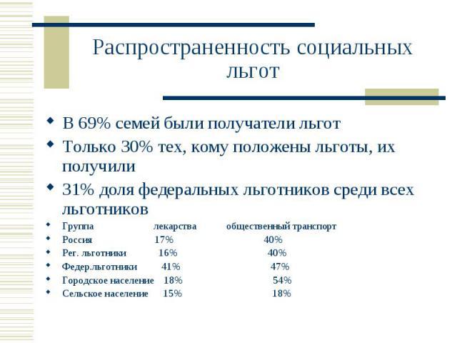 Распространенность социальных льгот В 69% семей были получатели льготТолько 30% тех, кому положены льготы, их получили31% доля федеральных льготников среди всех льготниковГруппа лекарства общественный транспортРоссия 17% 40%Рег. льготники 16% 40%Фед…