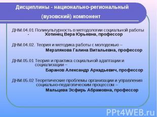 Дисциплины - национально-региональный (вузовский) компонент ДНМ.04.01 Поликульту