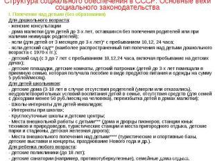 Структура социального обеспечения в СССР. Основные вехи социального законодатель