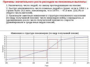 Причины значительного роста расходов на пенсионные выплаты: 1.Увеличилось число
