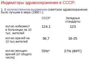 Индикаторы здравоохранения в СССР:1. В количественном выражении советское здраво