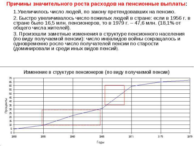 Причины значительного роста расходов на пенсионные выплаты: 1.Увеличилось число людей, по закону претендовавших на пенсию.2. Быстро увеличивалось число пожилых людей в стране: если в 1956 г. в стране было 16,5 млн. пенсионеров, то в 1979 г. – 47,6 м…