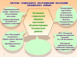 СИСТЕМА СОЦИАЛЬНОГО ОБСЛУЖИВАНИЯ НАСЕЛЕНИЯ ТИХВИНСКОГО РАЙОНА Комитет социальной