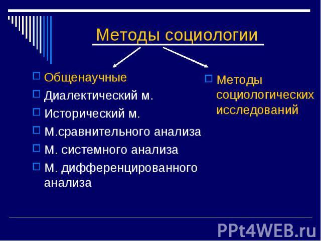 Методы социологии ОбщенаучныеДиалектический м.Исторический м.М.сравнительного анализаМ. системного анализаМ. дифференцированного анализаМетоды социологических исследований