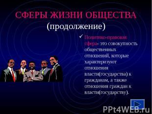 СФЕРЫ ЖИЗНИ ОБЩЕСТВА(продолжение) Политико-правовая сфера- это совокупность обще