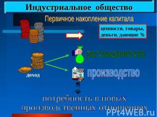Индустриальное общество Первичное накопление капиталаценности, товары,деньги, да