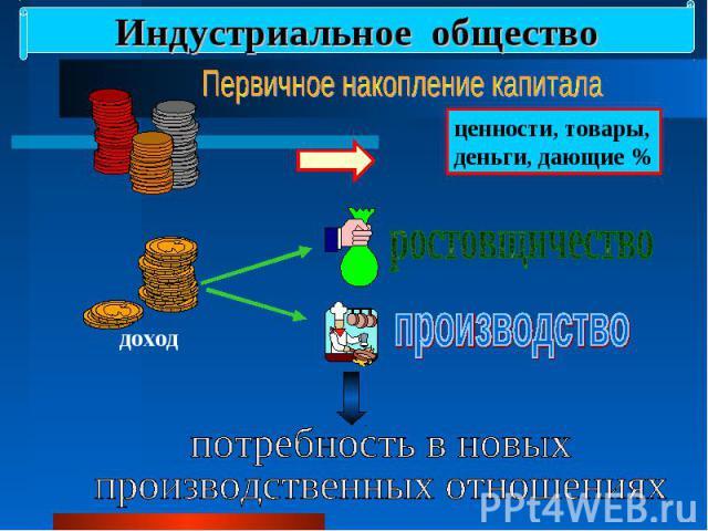 Индустриальное общество Первичное накопление капиталаценности, товары,деньги, дающие %