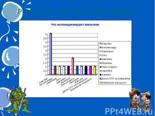 Результаты анкетирования учеников