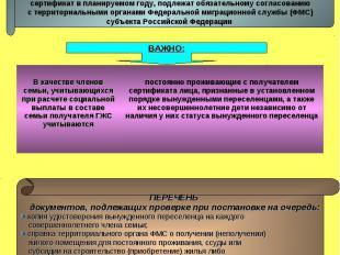Граждане, признанные с установленном порядке вынужденными переселенцамиСводные с