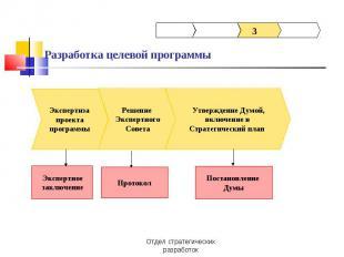 Разработка целевой программы