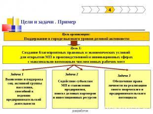 Цели и задачи . Пример Цель организации: Поддержание в городе высокого уровня де