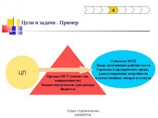 Цели и задачи . Пример ЦПОрганы МСУ (снятие соц.напряженности)Бюджетополучатели