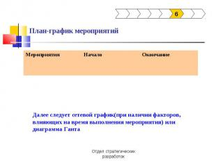 План-график мероприятий Далее следует сетевой график(при наличии факторов, влияю