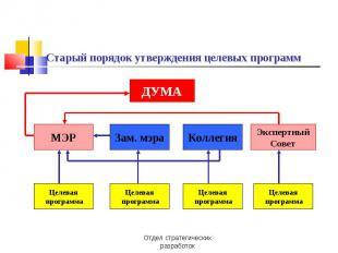 Старый порядок утверждения целевых программ