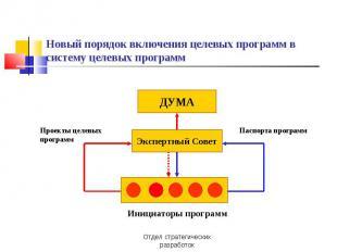 Новый порядок включения целевых программ в систему целевых программ