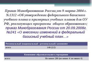 Приказ Минобразования России от 9 марта 2004 г. №1312 «Об утверждении федерально