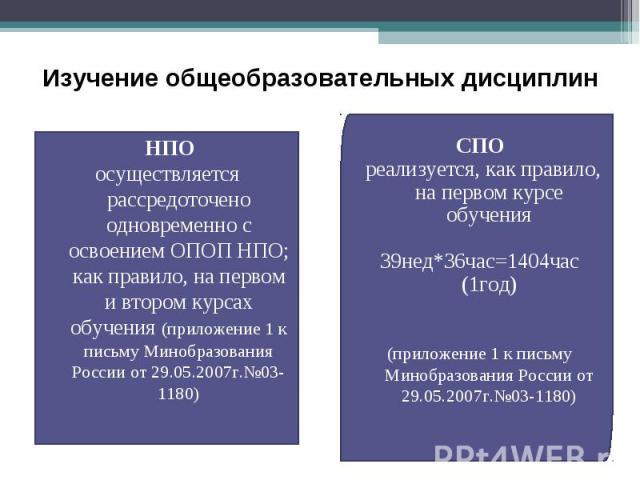 Изучение общеобразовательных дисциплин НПОосуществляется рассредоточено одновременно с освоением ОПОП НПО; как правило, на первом и втором курсах обучения (приложение 1 к письму Минобразования России от 29.05.2007г.№03-1180)СПО реализуется, как прав…
