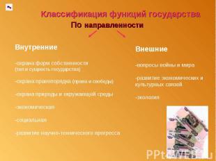 Классификация функций государства По направленностиВнутренние-охрана форм собств