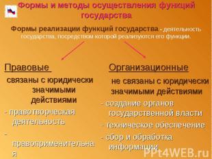 Формы и методы осуществления функций государства Формы реализации функций госуда