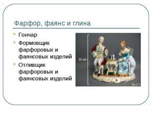Фарфор, фаянс и глина ГончарФормовщик фарфоровых и фаянсовых изделийОтливщик фар