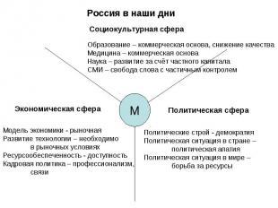 Россия в наши дни Социокультурная сфераОбразование – коммерческая основа, снижен
