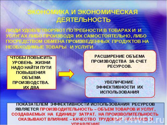 ЭКОНОМИКА И ЭКОНОМИЧЕСКАЯ ДЕЯТЕЛЬНОСТЬ ЛЮДИ УДОВЛЕТВОРЯЮТ ПОТРЕБНОСТИ В ТОВАРАХ И И УСЛУГАХ ЛИБО ПРОИЗВОДЯ ИХ САМОСТОЯТЕЛЬНО, ЛИБО ПОСРЕДСТВОМ ОБМЕНА ПРОИЗВЕДЕННЫХ ПРОДУКТОВ НА НЕОБХОДИМЫЕ ТОВАРЫ И УСЛУГИЧТОБЫ ПОВЫСИТЬ УРОВЕНЬ ЖИЗНИ НАДО НАЙТИ ПУТИ …