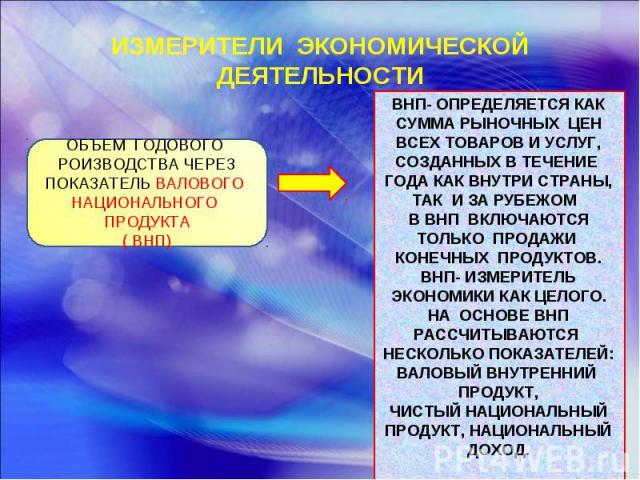 ИЗМЕРИТЕЛИ ЭКОНОМИЧЕСКОЙ ДЕЯТЕЛЬНОСТИ ОБЪЕМ ГОДОВОГО РОИЗВОДСТВА ЧЕРЕЗ ПОКАЗАТЕЛЬ ВАЛОВОГО НАЦИОНАЛЬНОГО ПРОДУКТА( ВНП)ВНП- ОПРЕДЕЛЯЕТСЯ КАК СУММА РЫНОЧНЫХ ЦЕН ВСЕХ ТОВАРОВ И УСЛУГ, СОЗДАННЫХ В ТЕЧЕНИЕ ГОДА КАК ВНУТРИ СТРАНЫ, ТАК И ЗА РУБЕЖОМ В ВНП …